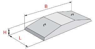 Плиты ленточных фундаментов (ФЛ)