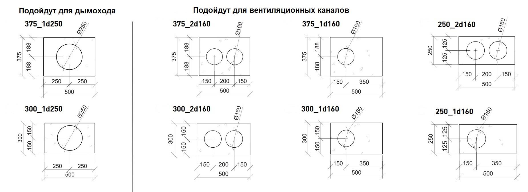 размеры о-блоков чертеж