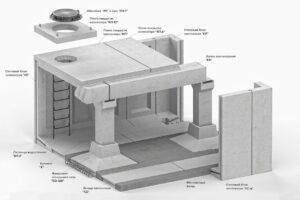 Схема коллектора инженерных сетей